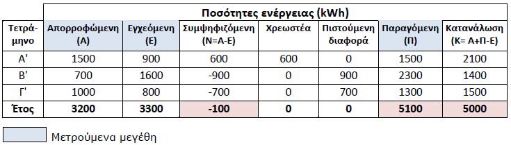 paradeigma-ekkatharisis